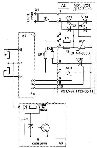 Рис. 1 Блоки схемы регулятора